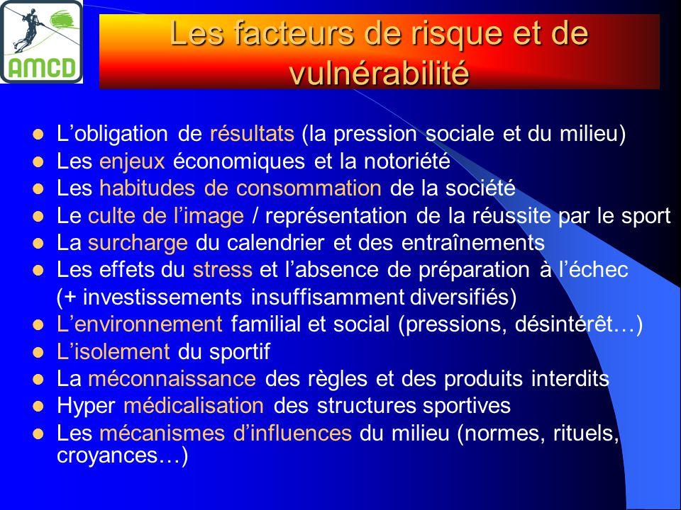 Les facteurs de risque et de vulnérabilité  L'obligation de résultats (la pression sociale et du milieu)  Les enjeux économiques et la notoriété  L