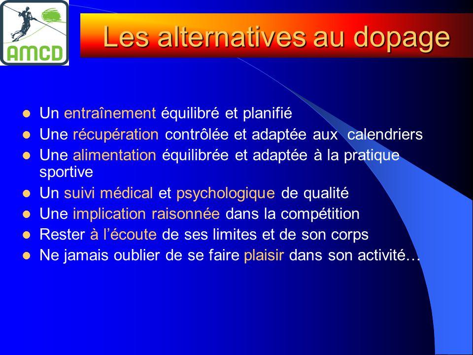 Les alternatives au dopage  Un entraînement équilibré et planifié  Une récupération contrôlée et adaptée aux calendriers  Une alimentation équilibr