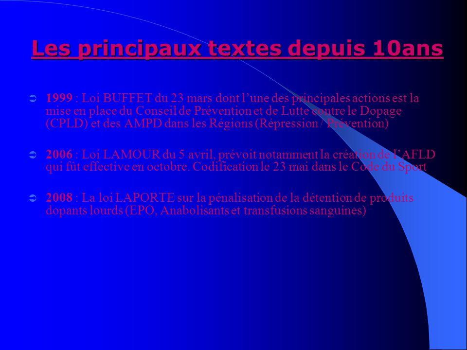 Les principaux textes depuis 10ans Les principaux textes depuis 10ans  1999 : Loi BUFFET du 23 mars dont l'une des principales actions est la mise en