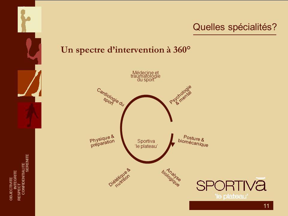 11 Quelles spécialités? Un spectre d'intervention à 360° OBJECTIVITE INTEGRITE RESPECT CONFIDENTIALITE SERENITE Sportiva 'le plateau' Médecine et trau