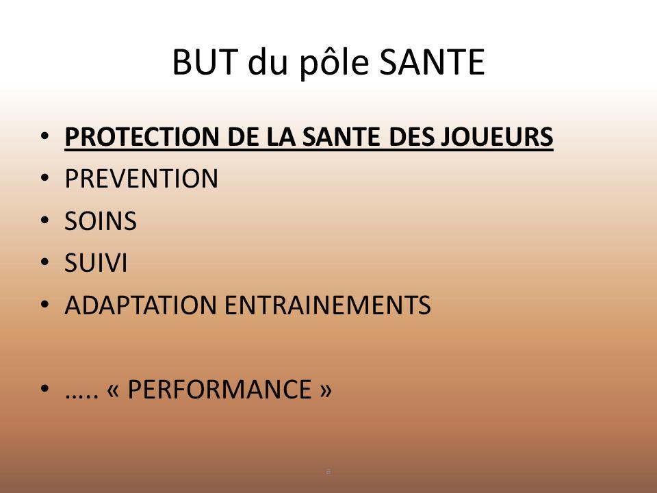 BUT du pôle SANTE • PROTECTION DE LA SANTE DES JOUEURS • PREVENTION • SOINS • SUIVI • ADAPTATION ENTRAINEMENTS • ….. « PERFORMANCE » a