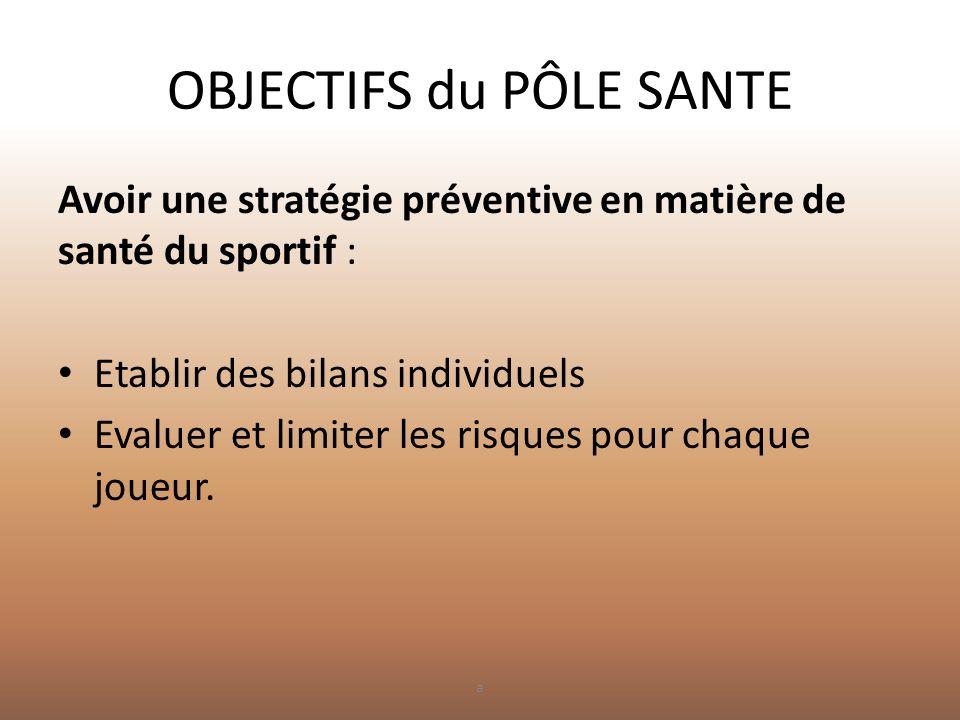 OBJECTIFS du PÔLE SANTE Avoir une stratégie préventive en matière de santé du sportif : • Etablir des bilans individuels • Evaluer et limiter les risq