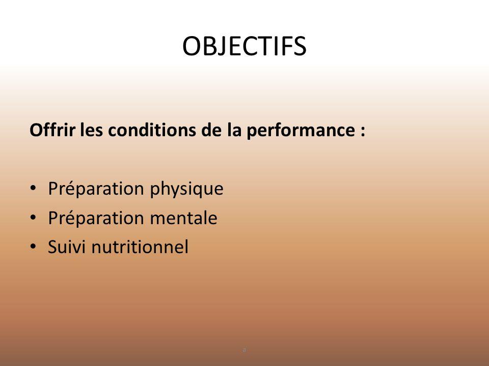 OBJECTIFS Offrir les conditions de la performance : • Préparation physique • Préparation mentale • Suivi nutritionnel a