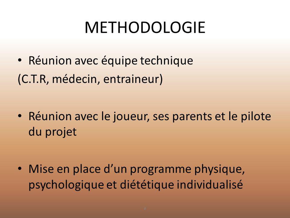 METHODOLOGIE • Réunion avec équipe technique (C.T.R, médecin, entraineur) • Réunion avec le joueur, ses parents et le pilote du projet • Mise en place
