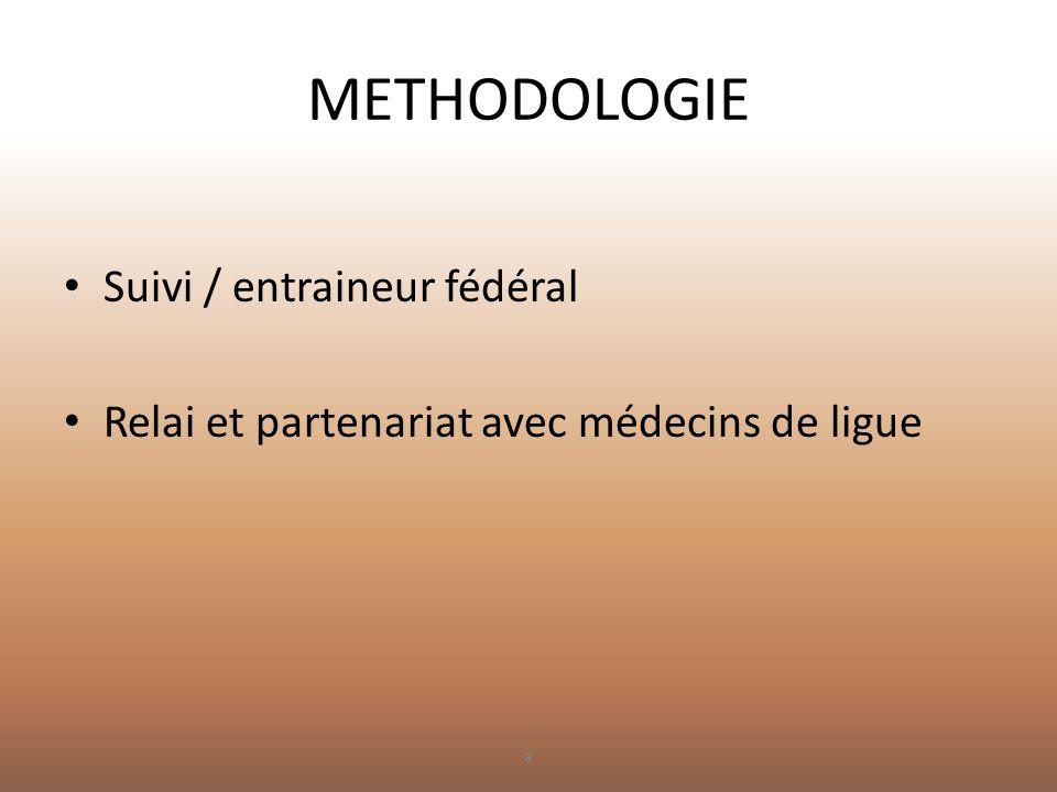 METHODOLOGIE • Suivi / entraineur fédéral • Relai et partenariat avec médecins de ligue a