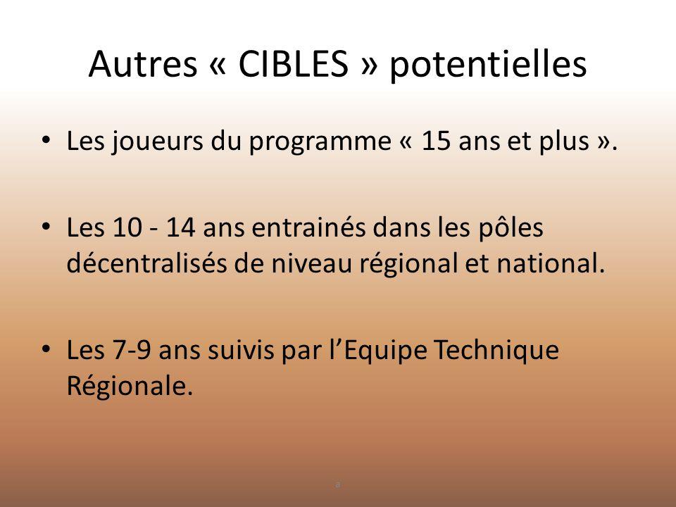 Autres « CIBLES » potentielles • Les joueurs du programme « 15 ans et plus ». • Les 10 - 14 ans entrainés dans les pôles décentralisés de niveau régio
