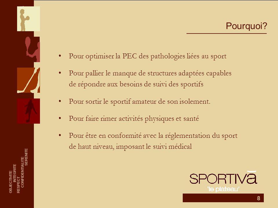 8 Pourquoi? •Pour optimiser la PEC des pathologies liées au sport •Pour pallier le manque de structures adaptées capables de répondre aux besoins de s