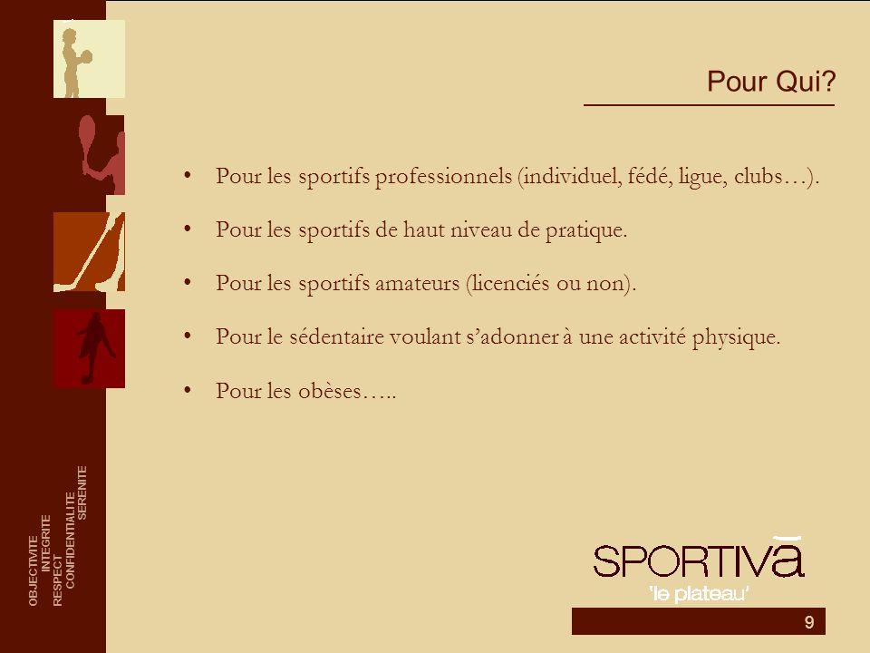 9 Pour Qui? •Pour les sportifs professionnels (individuel, fédé, ligue, clubs…). •Pour les sportifs de haut niveau de pratique. •Pour les sportifs ama