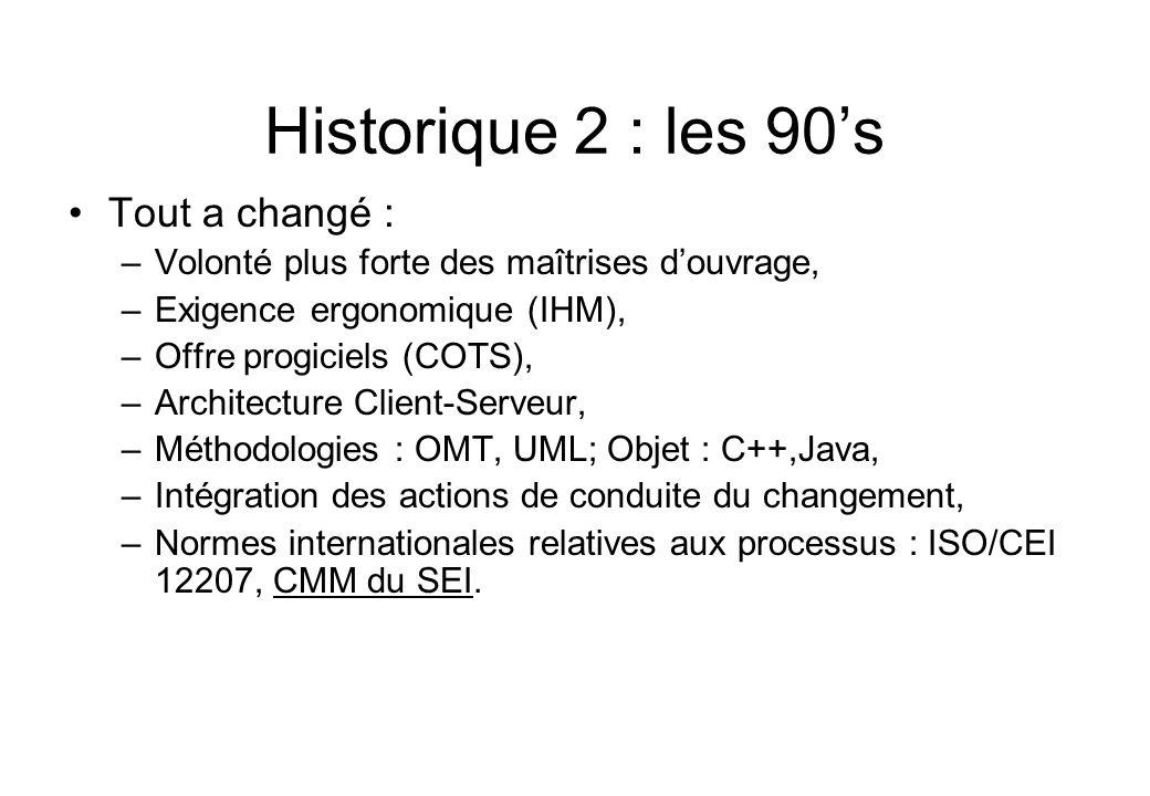 Historique 2 : les 90's •Tout a changé : –Volonté plus forte des maîtrises d'ouvrage, –Exigence ergonomique (IHM), –Offre progiciels (COTS), –Architec