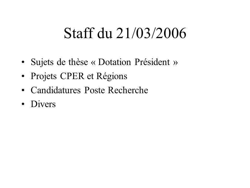 Staff du 21/03/2006 •Sujets de thèse « Dotation Président » •Projets CPER et Régions •Candidatures Poste Recherche •Divers