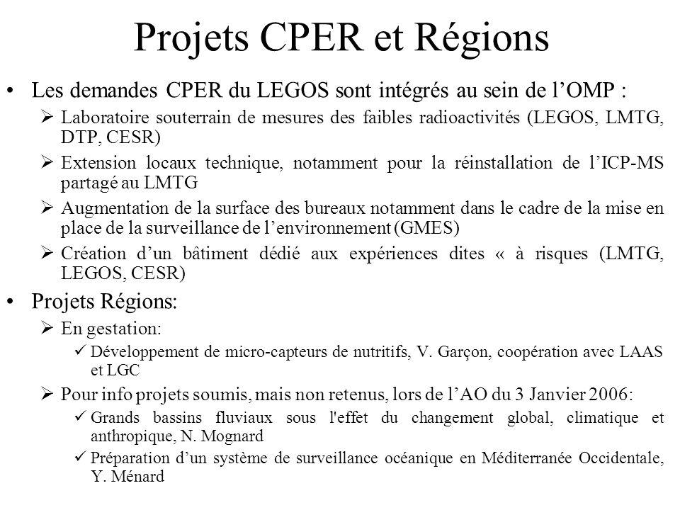 Projets CPER et Régions •Les demandes CPER du LEGOS sont intégrés au sein de l'OMP :  Laboratoire souterrain de mesures des faibles radioactivités (LEGOS, LMTG, DTP, CESR)  Extension locaux technique, notamment pour la réinstallation de l'ICP-MS partagé au LMTG  Augmentation de la surface des bureaux notamment dans le cadre de la mise en place de la surveillance de l'environnement (GMES)  Création d'un bâtiment dédié aux expériences dites « à risques (LMTG, LEGOS, CESR) •Projets Régions:  En gestation:  Développement de micro-capteurs de nutritifs, V.