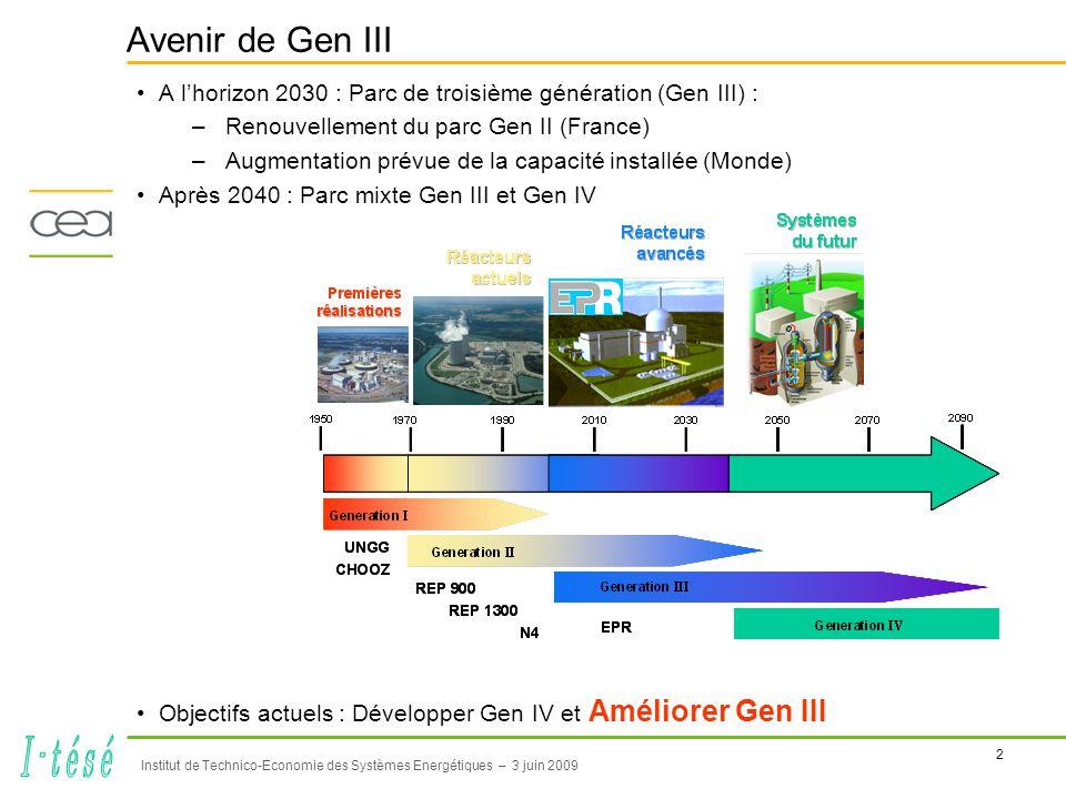 2 Institut de Technico-Economie des Systèmes Energétiques – 3 juin 2009 Avenir de Gen III •A l'horizon 2030 : Parc de troisième génération (Gen III) : –Renouvellement du parc Gen II (France) –Augmentation prévue de la capacité installée (Monde) •Après 2040 : Parc mixte Gen III et Gen IV •Objectifs actuels : Développer Gen IV et Améliorer Gen III