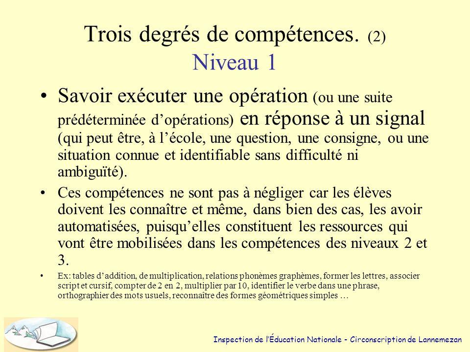 Trois degrés de compétences. (1) •Niveau 1 : Posséder des procédures automatisées. •Niveau 2 : Posséder des procédures et choisir celle qui convient.