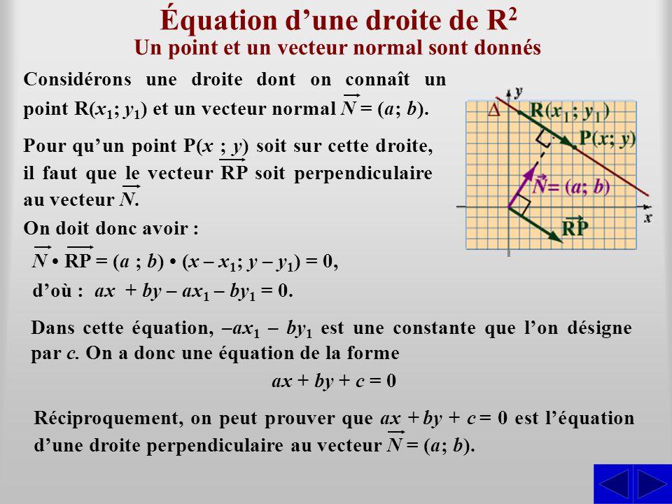 Équation d'une droite de R 2 Considérons une droite dont on connaît un point R(x 1 ; y 1 ) et un vecteur normal N = (a; b).