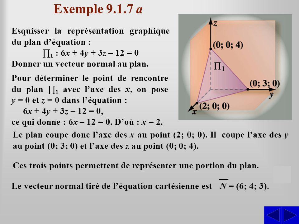 Exemple 9.1.7 a Esquisser la représentation graphique du plan d'équation : ∏ 1 : 6x + 4y + 3z – 12 = 0 Donner un vecteur normal au plan.