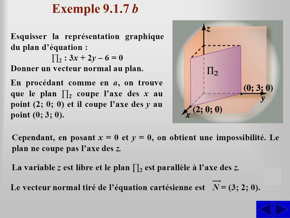 Exemple 9.1.7 b Esquisser la représentation graphique du plan d'équation : ∏ 2 : 3x + 2y – 6 = 0 Donner un vecteur normal au plan.