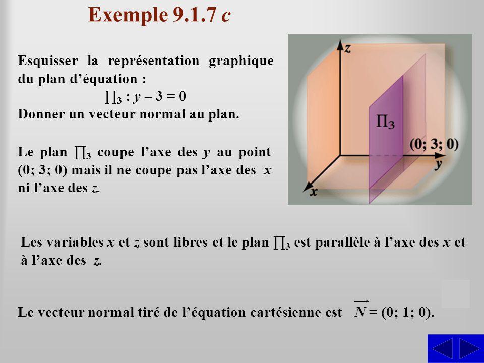 Exemple 9.1.7 c Esquisser la représentation graphique du plan d'équation : ∏ 3 : y – 3 = 0 Donner un vecteur normal au plan.