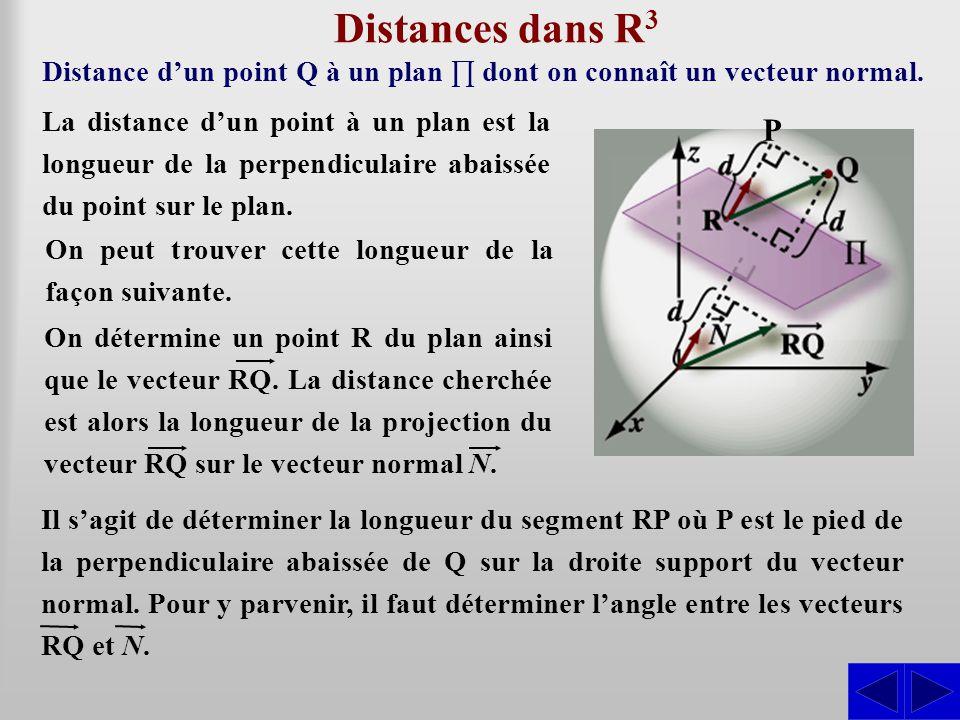 Distances dans R 3 Distance d'un point Q à un plan ∏ dont on connaît un vecteur normal.