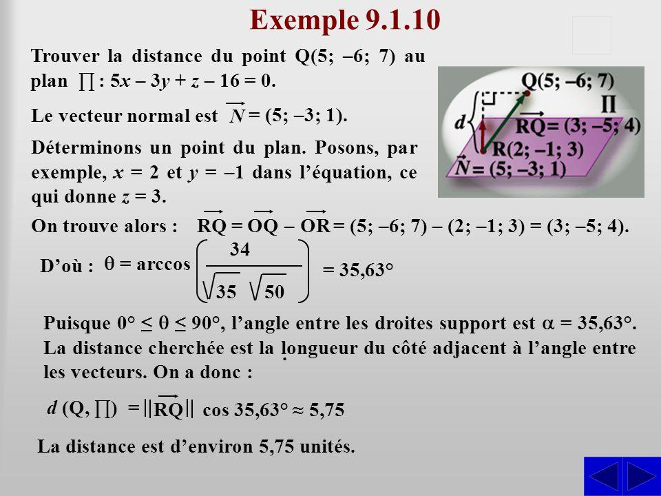 Exemple 9.1.10.Trouver la distance du point Q(5; –6; 7) au plan ∏ : 5x – 3y + z – 16 = 0.