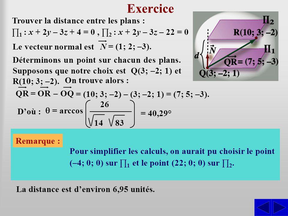 Exercice Trouver la distance entre les plans : ∏ 1 : x + 2y – 3z + 4 = 0, ∏ 2 : x + 2y – 3z – 22 = 0 S Le vecteur normal est = (1; 2; –3).