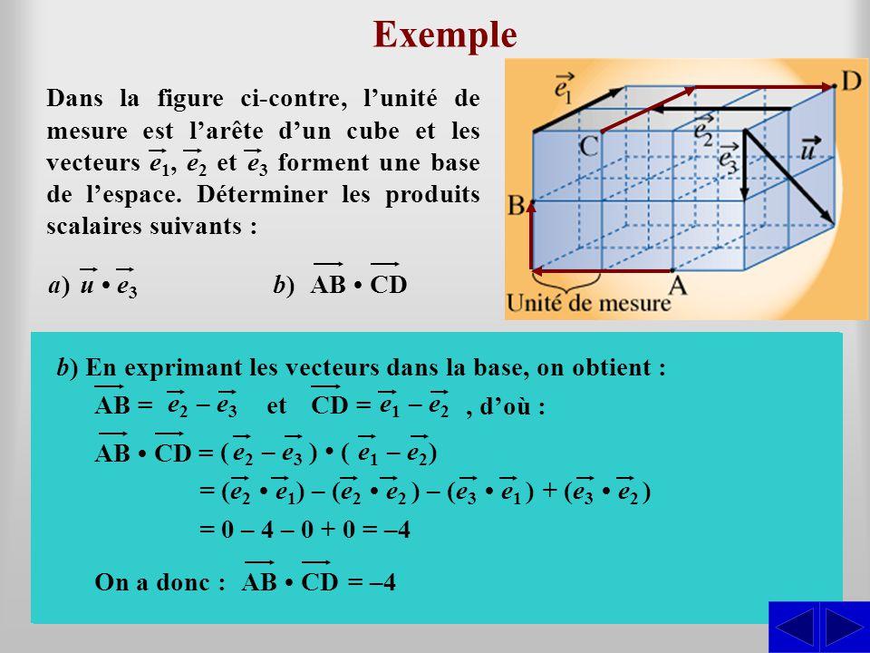 e 3 = 1 SS Exemple AB • CDb)b) a) On a :etu = 2 2 + 2 2 = 8 = 2 2 (u • e 3 ) = 45° De plus,, d'où cos (u • e 3 ) = 2222 Par conséquent : u • e 3 = ue3e3 cos (u • e 3 ) = 2222 2  1  = 2 S a) On peut également procéder en exprimant les vecteurs dans la base.