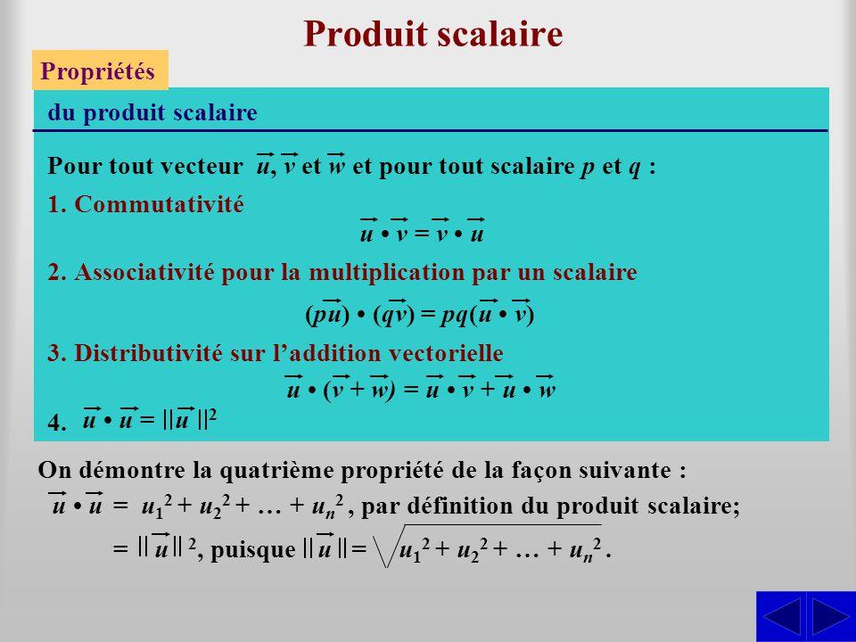 Produit scalaire Propriétés du produit scalaire 1.Commutativité 2.Associativité pour la multiplication par un scalaire 3.Distributivité sur l'addition vectorielle 4.