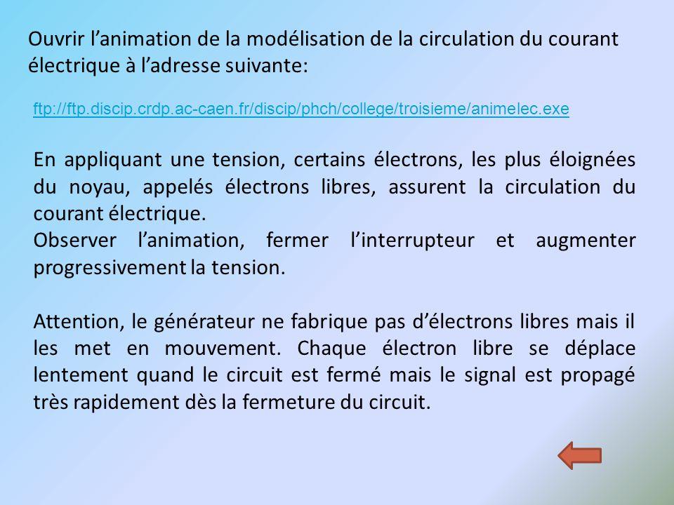 Ouvrir l'animation de la modélisation de la circulation du courant électrique à l'adresse suivante: ftp://ftp.discip.crdp.ac-caen.fr/discip/phch/colle