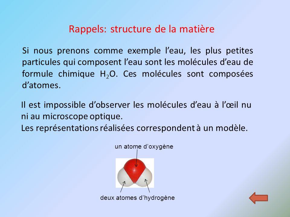 Si nous prenons comme exemple l'eau, les plus petites particules qui composent l'eau sont les molécules d'eau de formule chimique H 2 O. Ces molécules