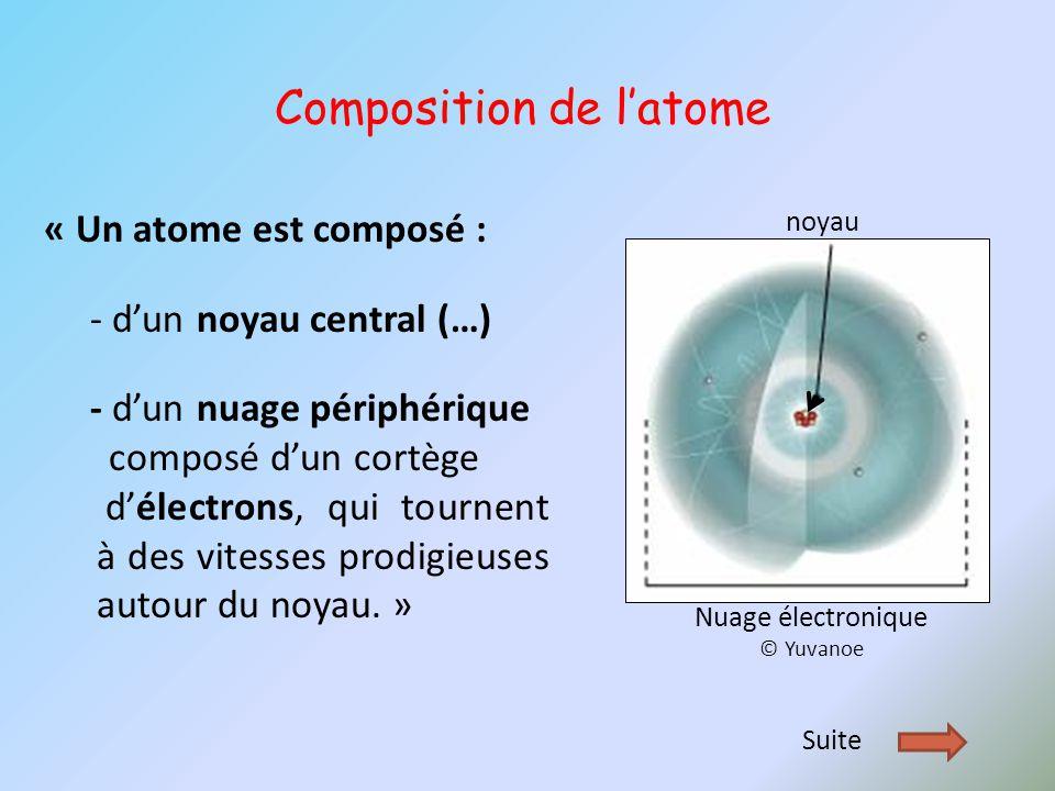 « Un atome est composé : - d'un noyau central (…) - d'un nuage périphérique composé d'un cortège d'électrons, qui tournent à des vitesses prodigieuses