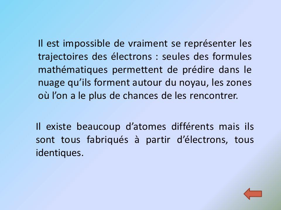Il est impossible de vraiment se représenter les trajectoires des électrons : seules des formules mathématiques permettent de prédire dans le nuage qu