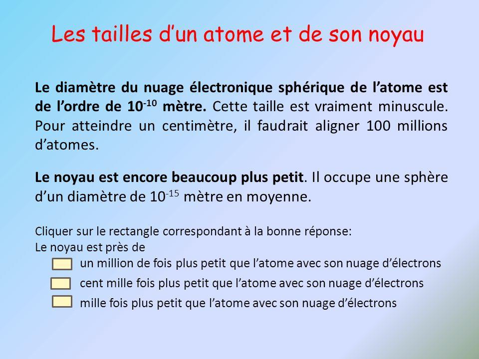 Les tailles d'un atome et de son noyau Le diamètre du nuage électronique sphérique de l'atome est de l'ordre de 10 -10 mètre. Cette taille est vraimen