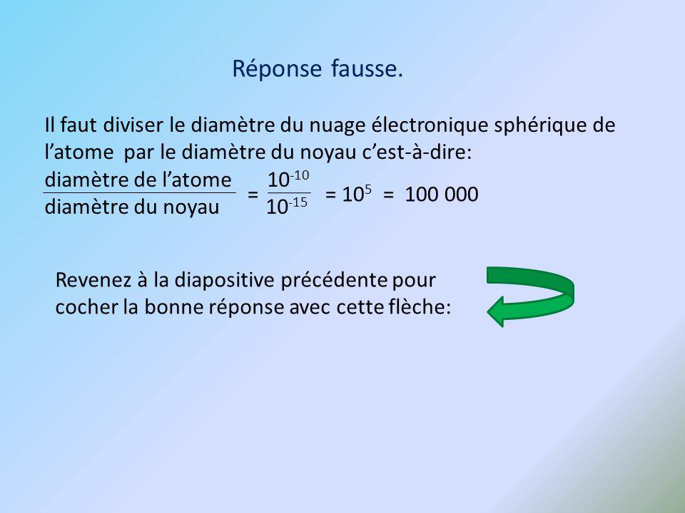 Réponse fausse. Il faut diviser le diamètre du nuage électronique sphérique de l'atome par le diamètre du noyau c'est-à-dire: diamètre de l'atome 10 -