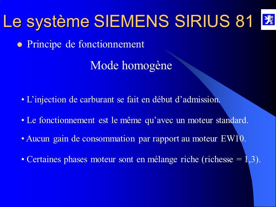 Le système SIEMENS SIRIUS 81  Principe de fonctionnement Mode homogèneMode stratifié – On distingue deux modes de fonctionnement :  Le mode homogène