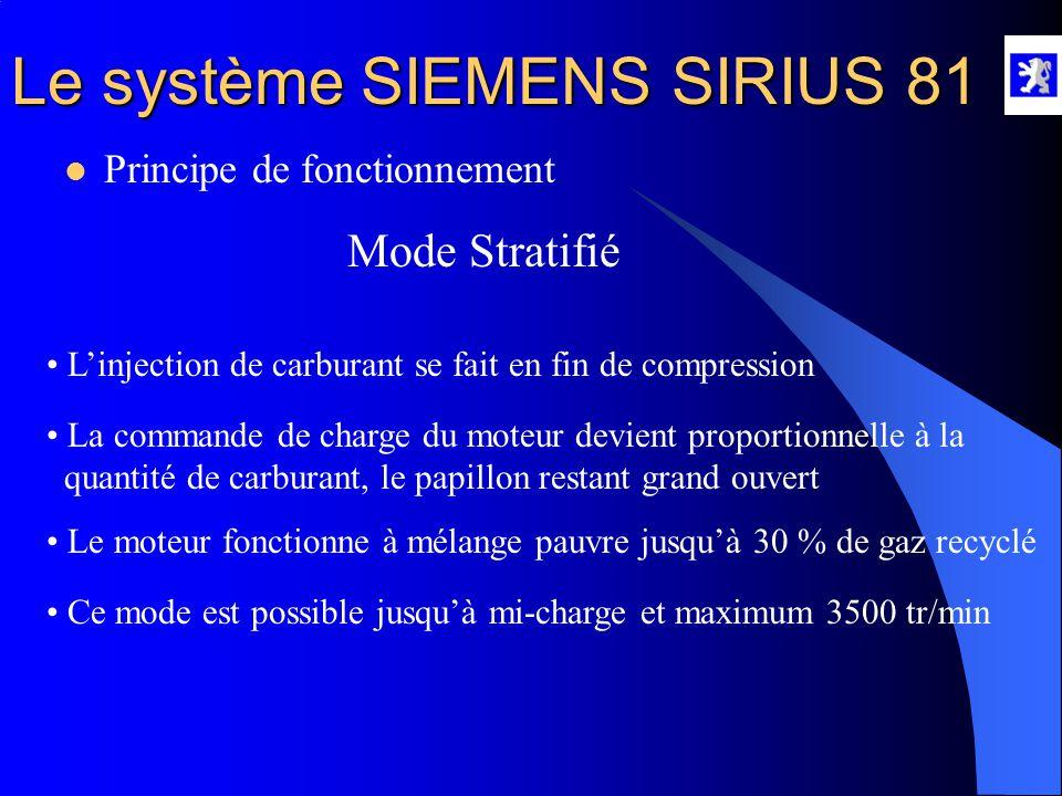 Le système SIEMENS SIRIUS 81  Principe de fonctionnement • L'injection de carburant se fait en début d'admission. Mode homogène • Certaines phases mo