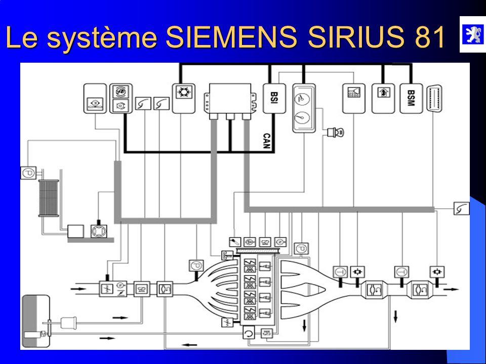 Le système SIEMENS SIRIUS 81  C'est un calculateur d'injection séquentielle et multipoints Présentation générale  Il est équipé d'une mémoire reprog