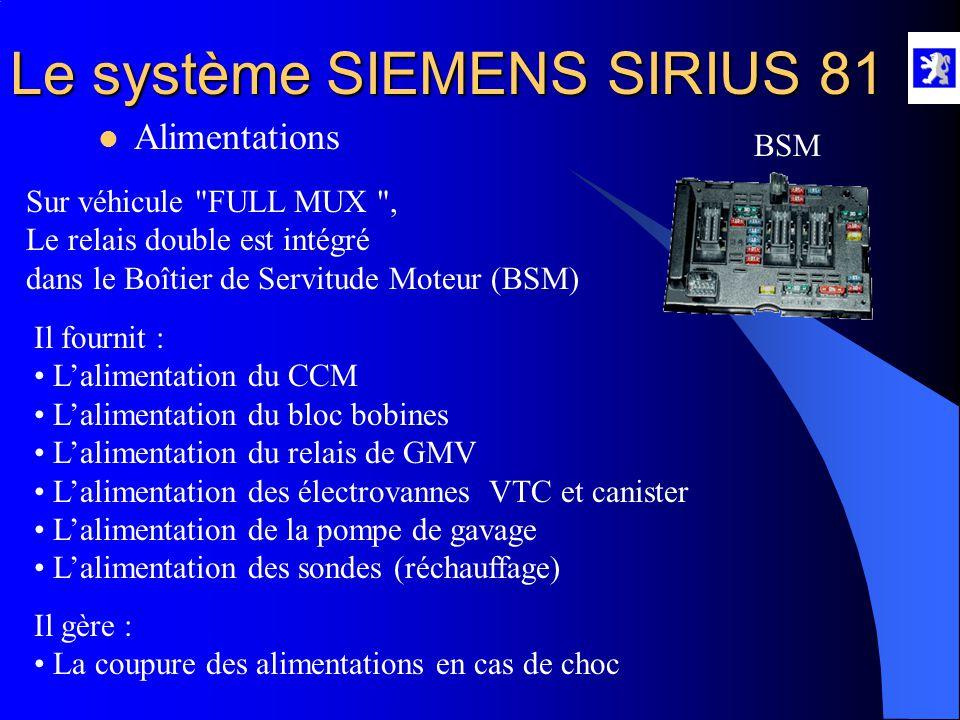 Le système SIEMENS SIRIUS 81