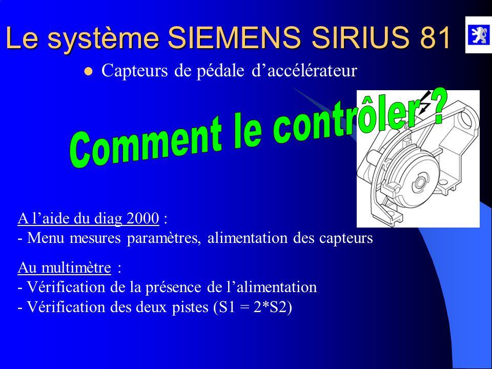 Le système SIEMENS SIRIUS 81  Capteurs de pédale d'accélérateur Rôle : - Image de la volonté du conducteur Propriétés : - C'est un capteur sans conta
