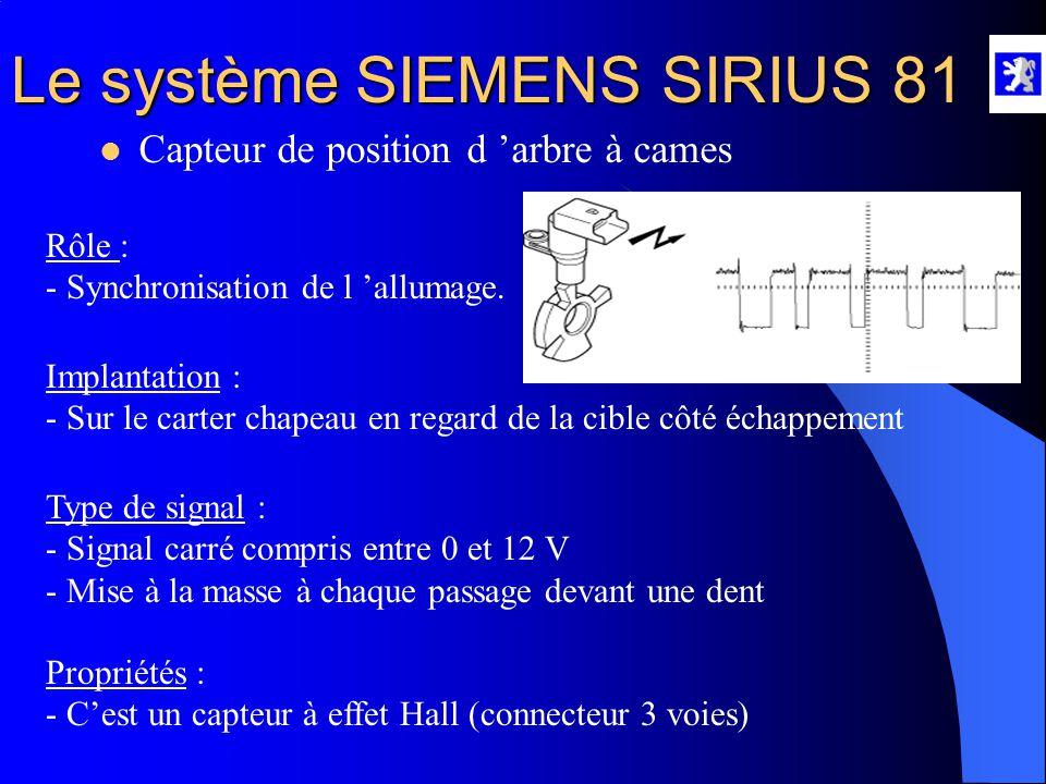 Le système SIEMENS SIRIUS 81  Capteur de régime moteur A l'aide du diag 2000 : - Menu mesures paramètres Au multimètre : - Vérification de la résista
