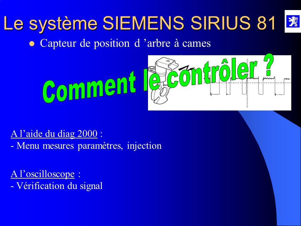 Le système SIEMENS SIRIUS 81 Rôle : - Synchronisation de l 'allumage.  Capteur de position d 'arbre à cames Propriétés : - C'est un capteur à effet H