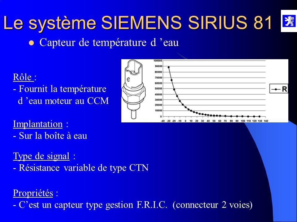 Le système SIEMENS SIRIUS 81  Capteur de position d 'arbre à cames A l'aide du diag 2000 : - Menu mesures paramètres, injection A l'oscilloscope : -
