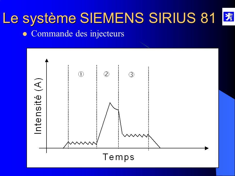 Le système SIEMENS SIRIUS 81  Commande des injecteurs  Le fonctionnement en mode stratifié nécessite une commande rapide et précise des injecteurs.