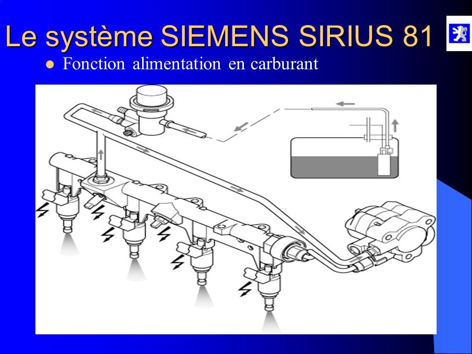 Le système SIEMENS SIRIUS 81 Description : - Bloc bobine compact BBC 4.1. Résistance primaire = 0,3 à 0,9 . - Bougies Bosch Platinum à siège plat, co