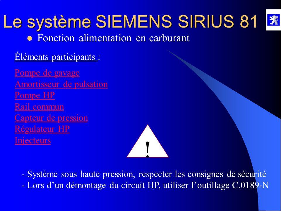 Le système SIEMENS SIRIUS 81  Fonction alimentation en carburant