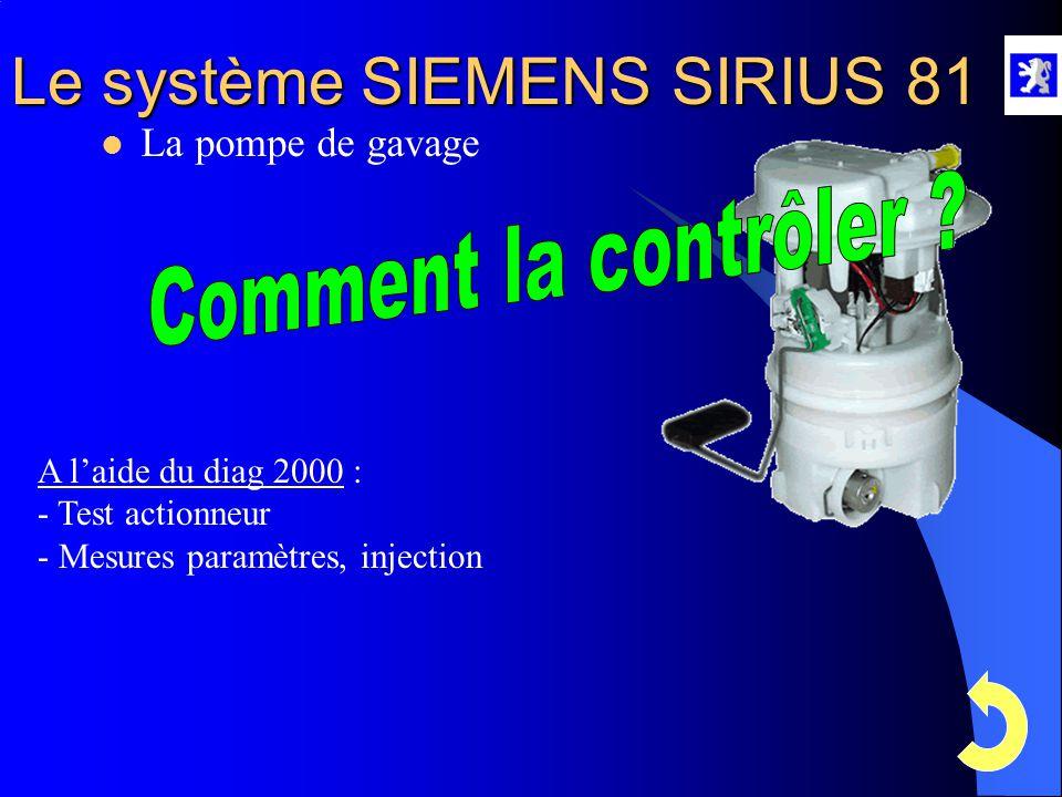 Le système SIEMENS SIRIUS 81 Filtre à carburant serti dans la pompe Régulateur basse pression  La pompe de gavage