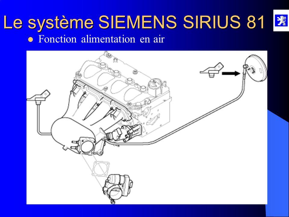 Le système SIEMENS SIRIUS 81  Les injecteurs - Étant donné les pressions élevées, chaque dépose des injecteurs nécessite le remplacement des joints.