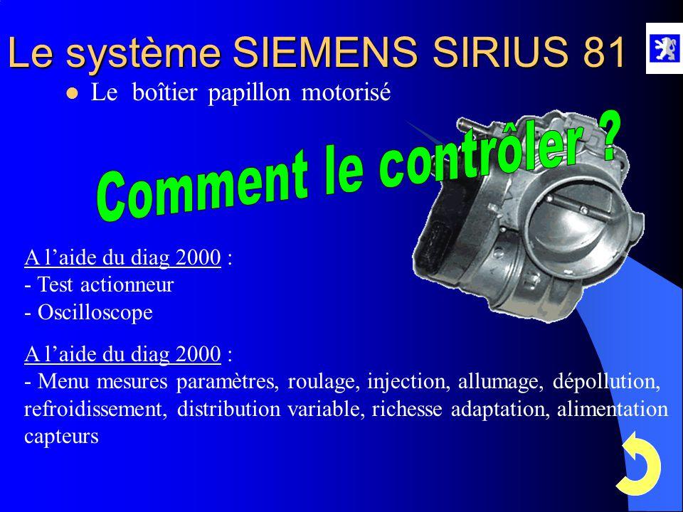 Le système SIEMENS SIRIUS 81 Lumière d'admission pour limp home Capteur de T° d'airPotentiomètre de recopie de position double piste  Le boîtier papi