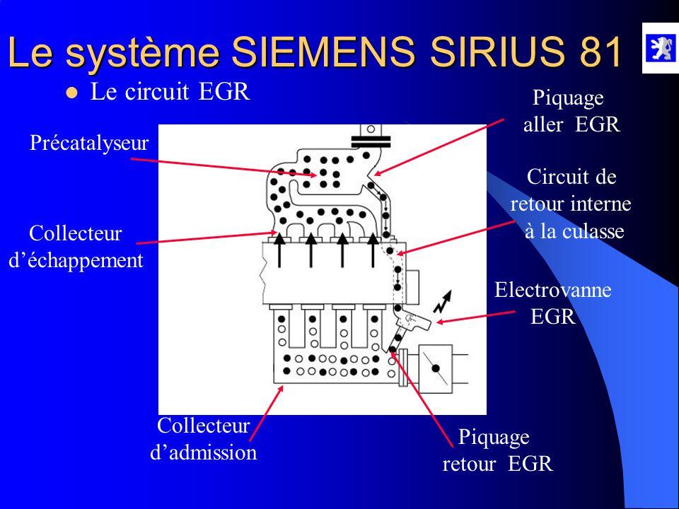 Le système SIEMENS SIRIUS 81  Capteur de pression du circuit de freinage Il est le MÊME que sur le circuit d'air : - Il sert à forcer le retour en mo
