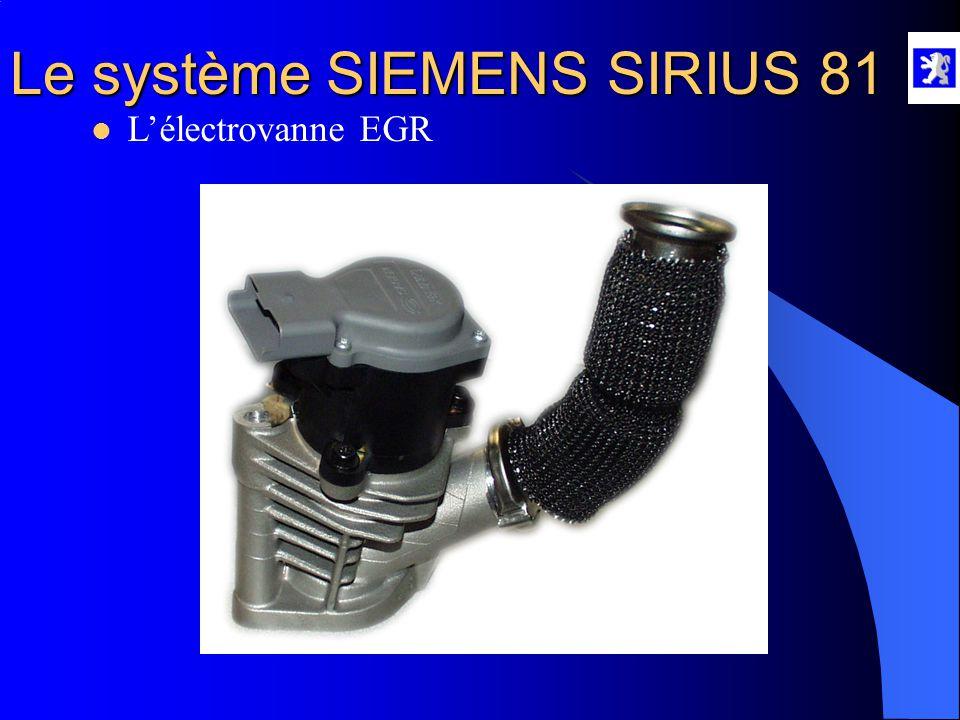 Le système SIEMENS SIRIUS 81  Le circuit EGR Précatalyseur Collecteur d'échappement Piquage retour EGR Collecteur d'admission Piquage aller EGR Circu