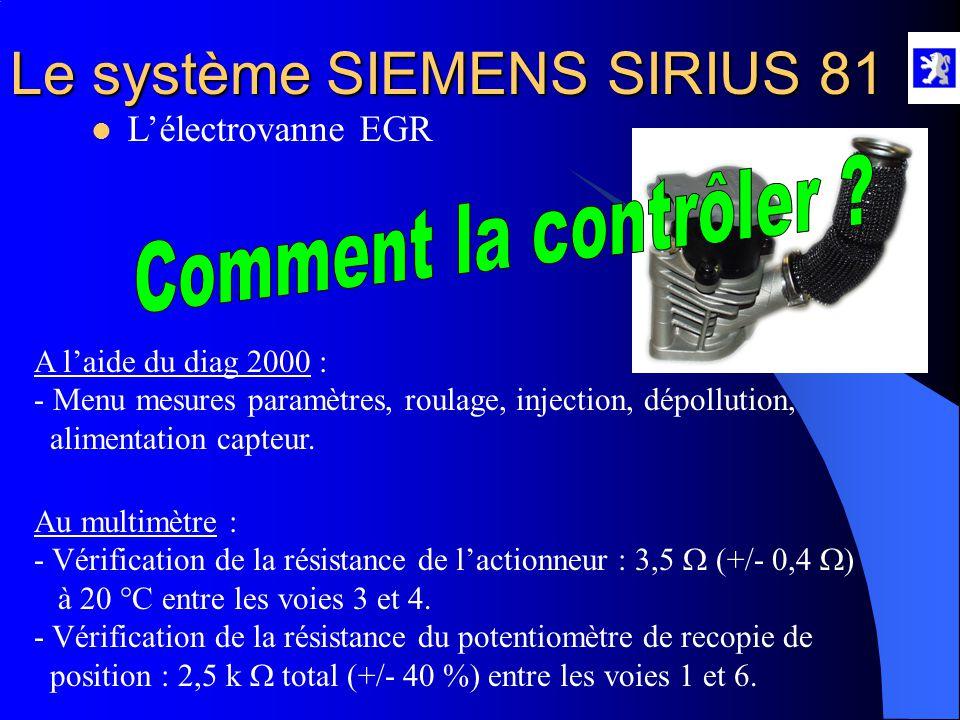 Le système SIEMENS SIRIUS 81  L'électrovanne EGR