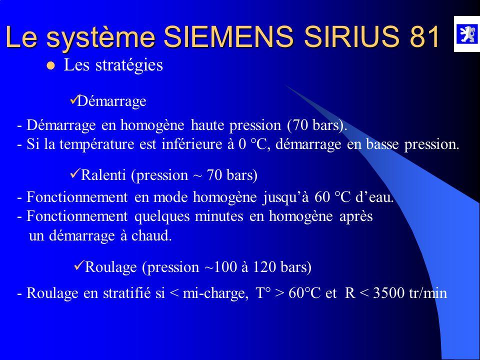 Le système SIEMENS SIRIUS 81  L'électrovanne EGR A l'aide du diag 2000 : - Menu mesures paramètres, roulage, injection, dépollution, alimentation cap